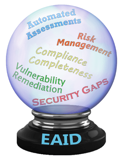 Crystal ball that shows written on it Assessment, Compliance Completeness, Risk Management
