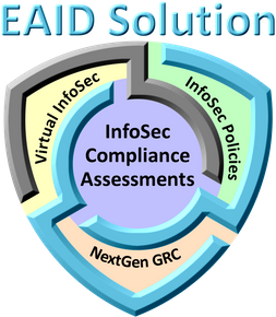 Information security compliance assessment solutions shield