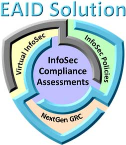 EAID solution shield shows cyber security services