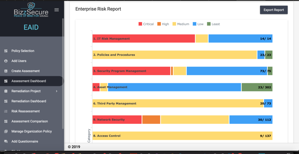 Risk Reports Dashboard
